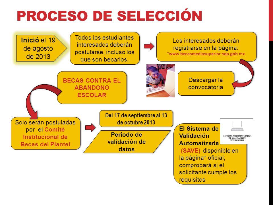 ProcesO de selección Inició el 19 de agosto de 2013