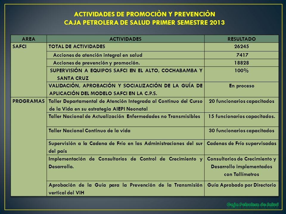 ACTIVIDADES DE PROMOCIÒN Y PREVENCIÒN