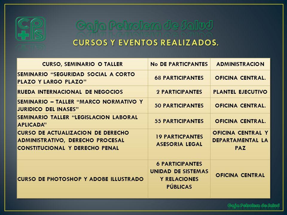 CURSOS Y EVENTOS REALIZADOS.