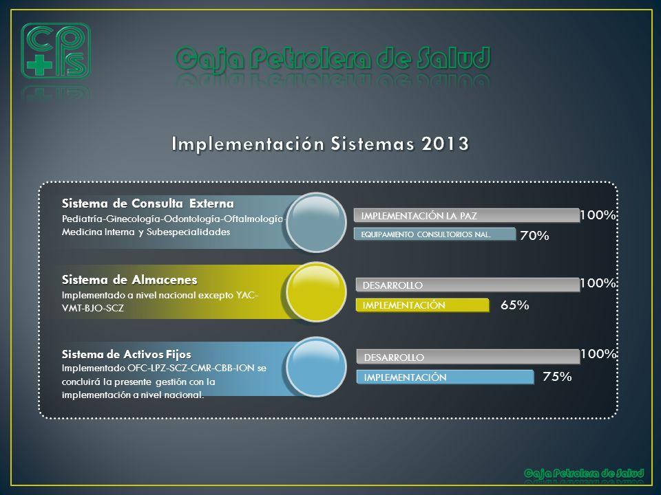 Implementación Sistemas 2013
