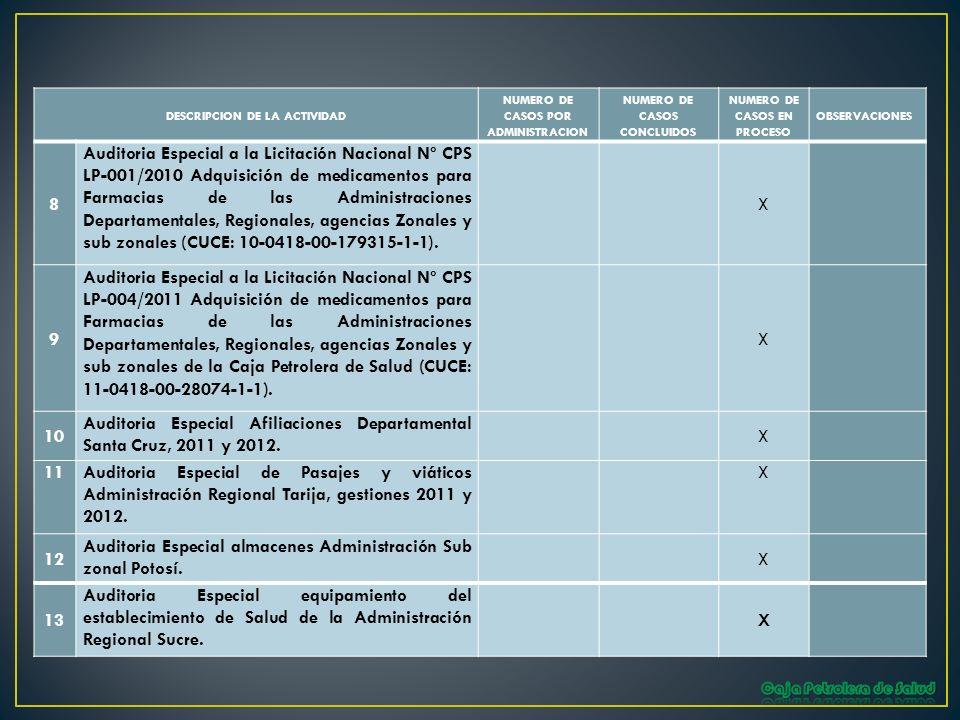 Auditoria Especial Afiliaciones Departamental Santa Cruz, 2011 y 2012.
