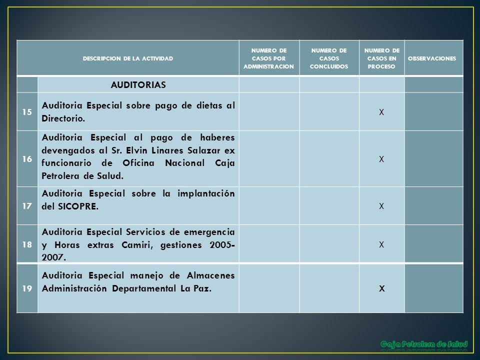 Auditoria Especial sobre pago de dietas al Directorio.