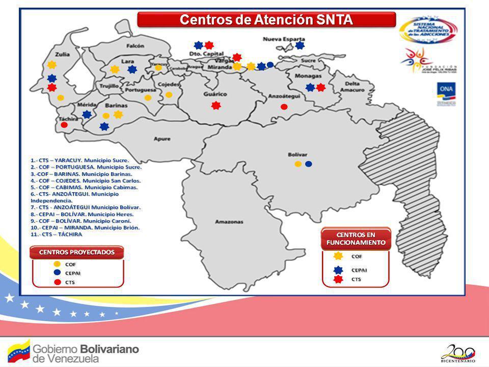 Centros de Atención SNTA