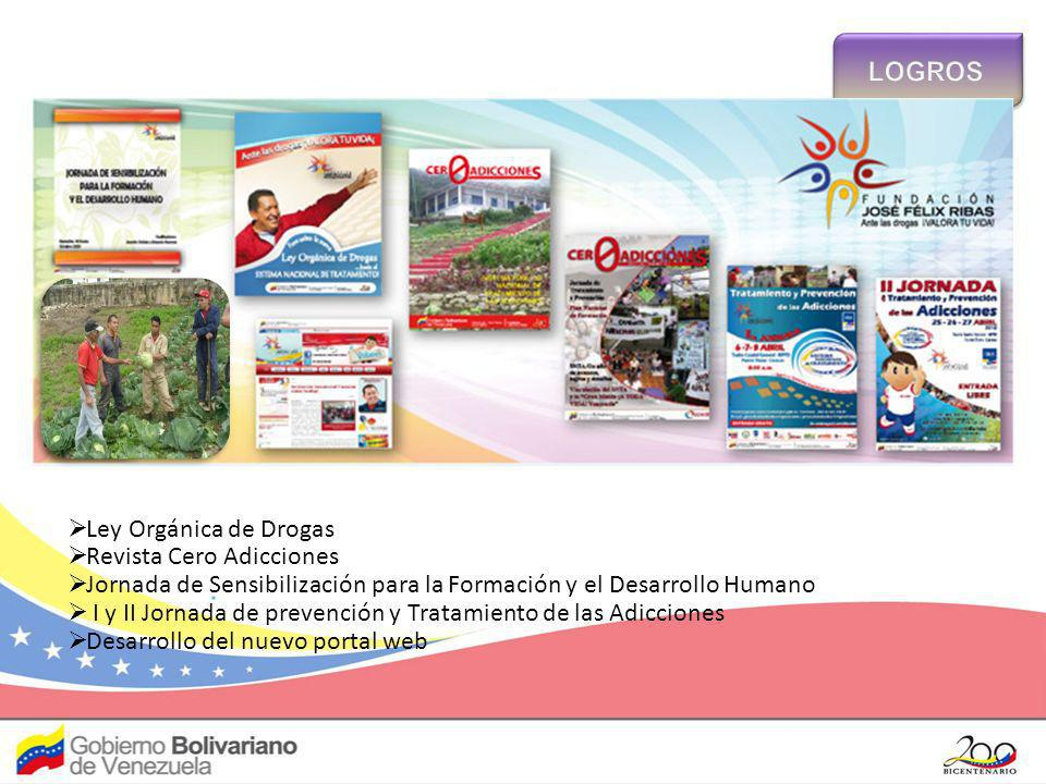 LOGROS Ley Orgánica de Drogas. Revista Cero Adicciones. Jornada de Sensibilización para la Formación y el Desarrollo Humano.