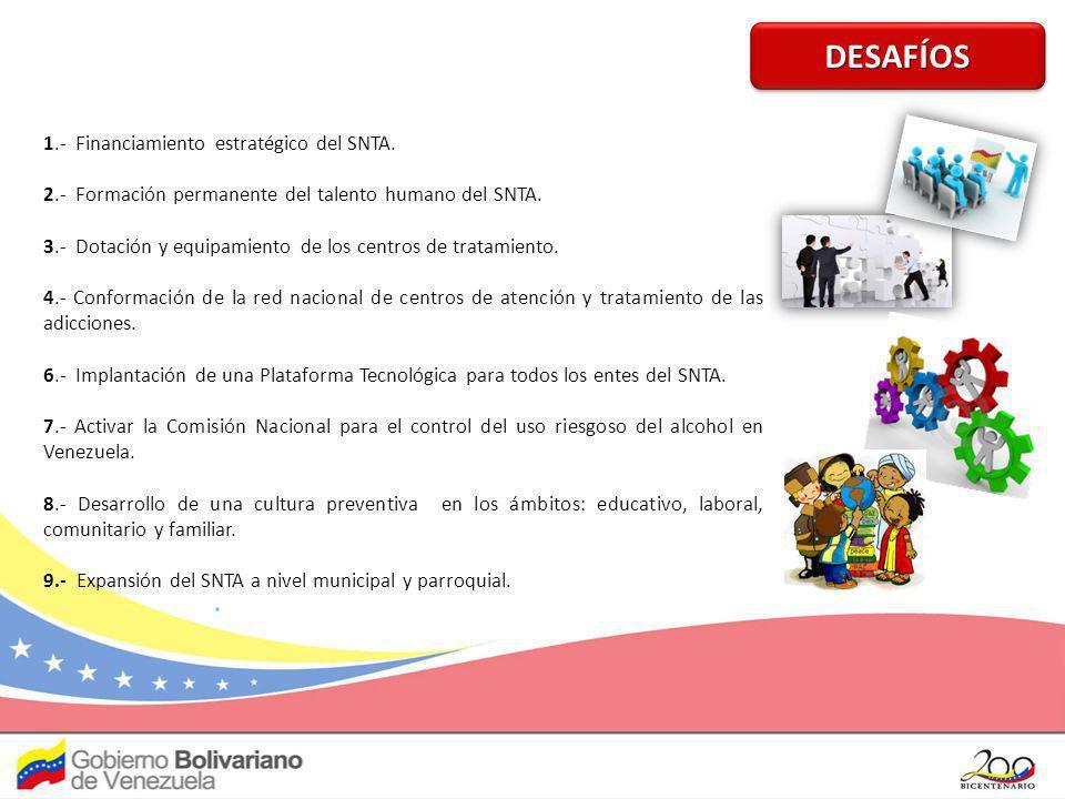 DESAFÍOS 1.- Financiamiento estratégico del SNTA.