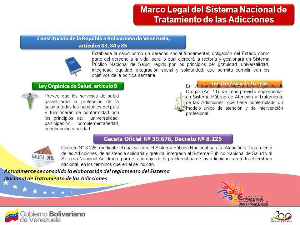 Marco Legal del Sistema Nacional de Tratamiento de las Adicciones