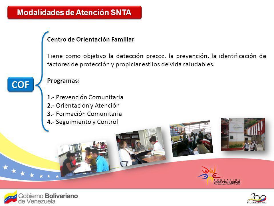 Modalidades de Atención SNTA
