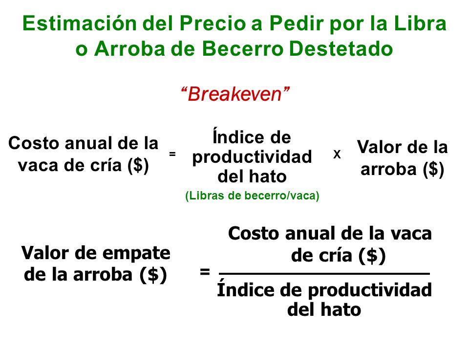Estimación del Precio a Pedir por la Libra o Arroba de Becerro Destetado