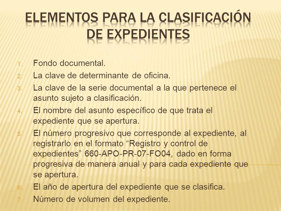 Elementos para la clasificación de expedientes