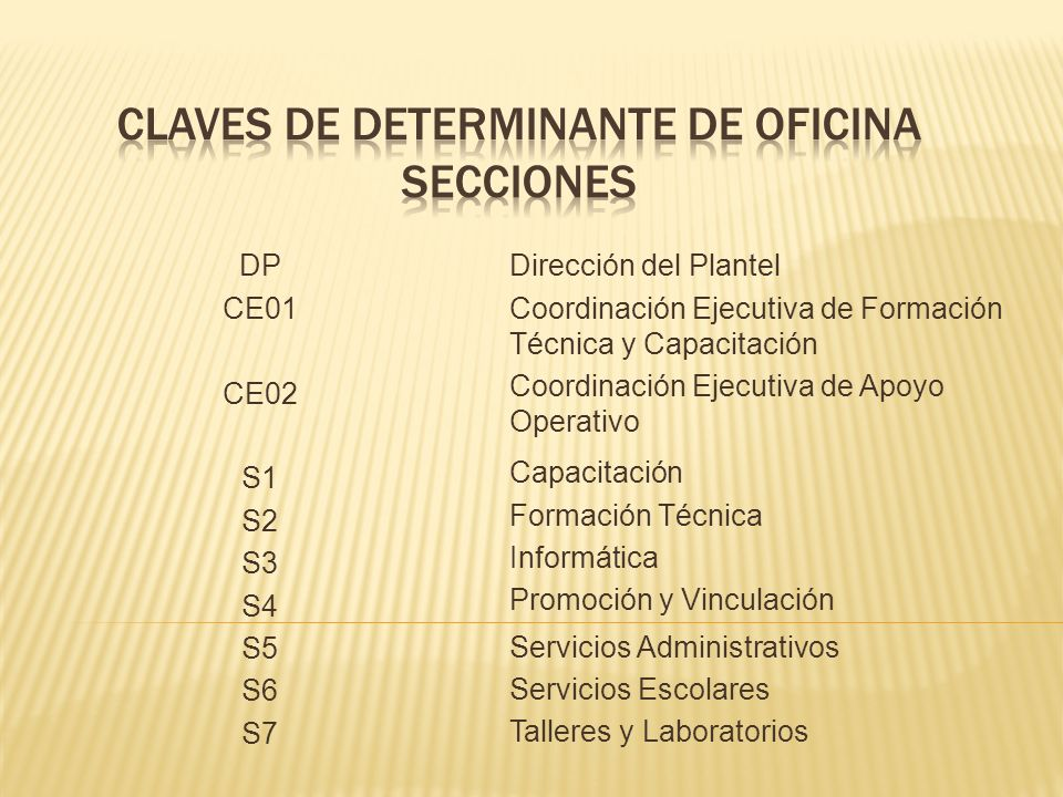 Claves de determinante de oficina Secciones