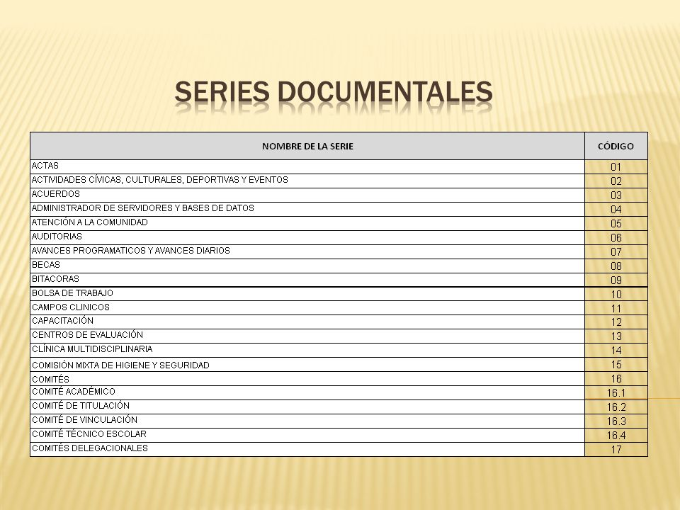Series Documentales
