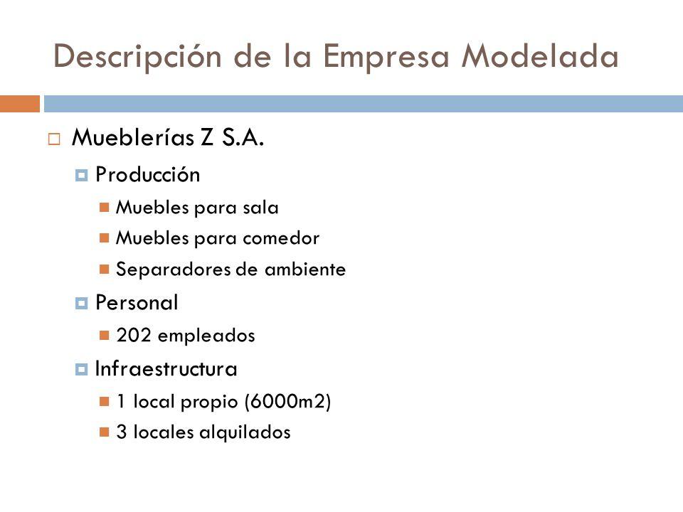 Descripción de la Empresa Modelada