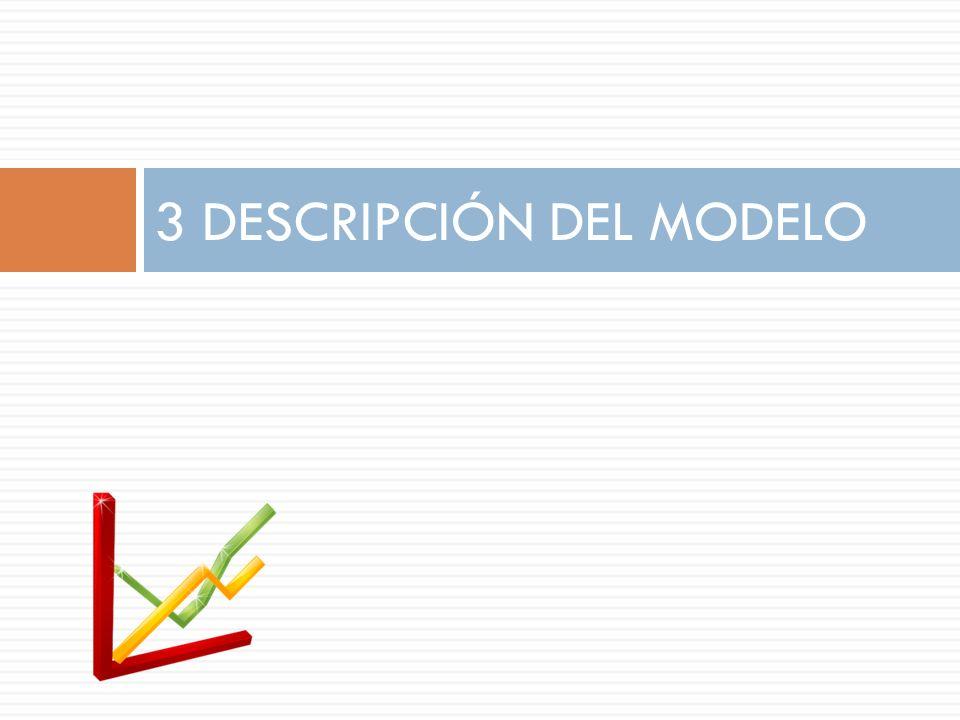3 DESCRIPCIÓN DEL MODELO
