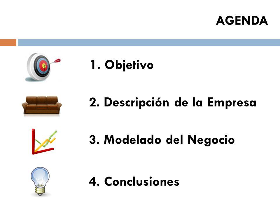 AGENDA 1. Objetivo 2. Descripción de la Empresa 3. Modelado del Negocio 4. Conclusiones
