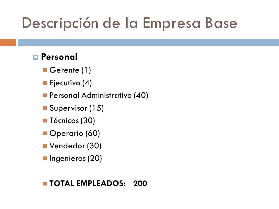 Descripción de la Empresa Base