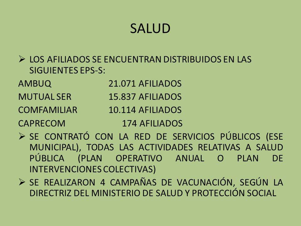 SALUD LOS AFILIADOS SE ENCUENTRAN DISTRIBUIDOS EN LAS SIGUIENTES EPS-S: AMBUQ 21.071 AFILIADOS. MUTUAL SER 15.837 AFILIADOS.
