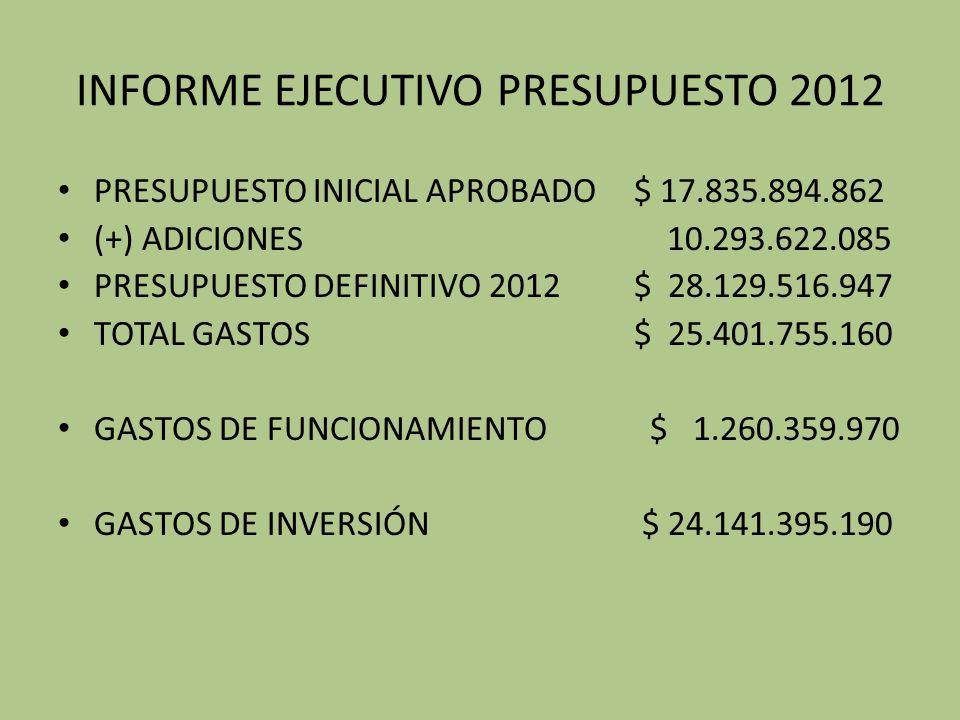 INFORME EJECUTIVO PRESUPUESTO 2012