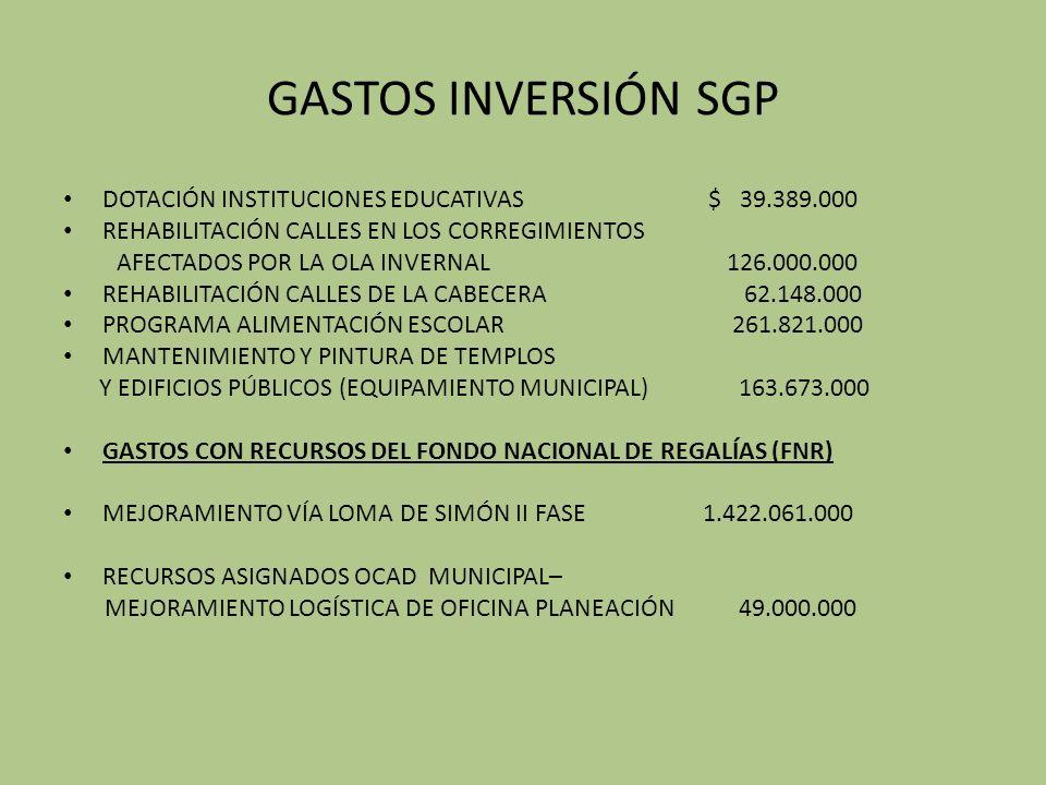 GASTOS INVERSIÓN SGP DOTACIÓN INSTITUCIONES EDUCATIVAS $ 39.389.000