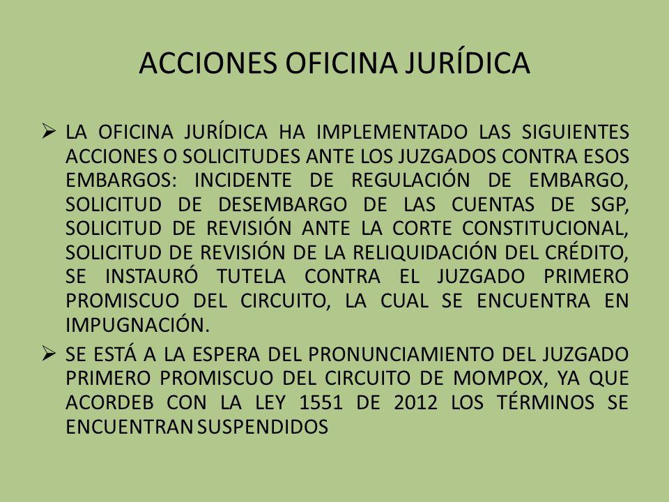 ACCIONES OFICINA JURÍDICA