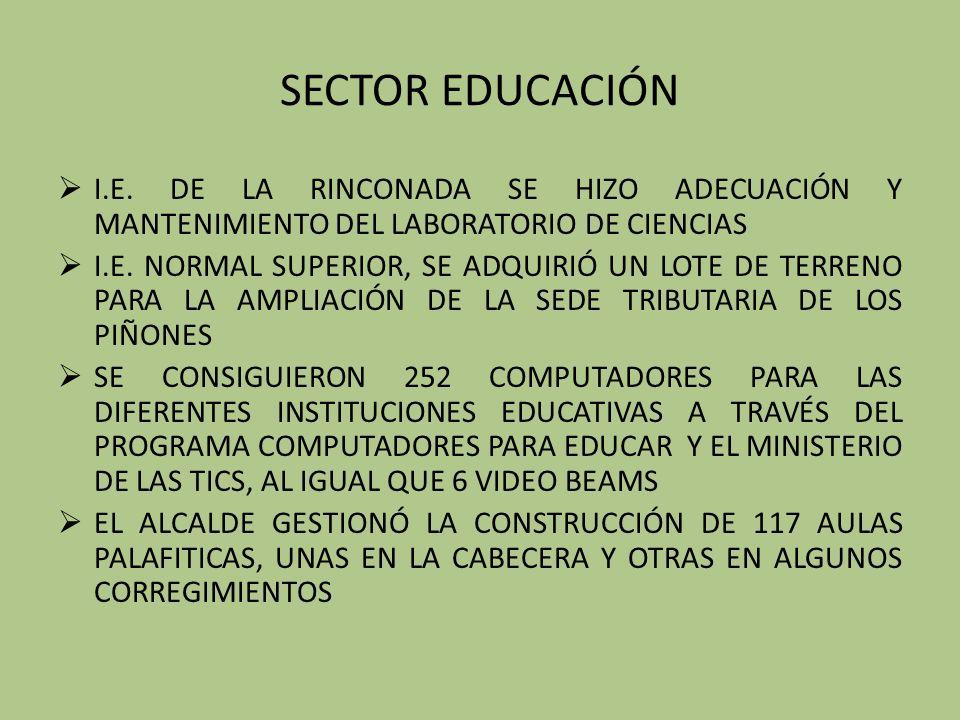 SECTOR EDUCACIÓN I.E. DE LA RINCONADA SE HIZO ADECUACIÓN Y MANTENIMIENTO DEL LABORATORIO DE CIENCIAS.