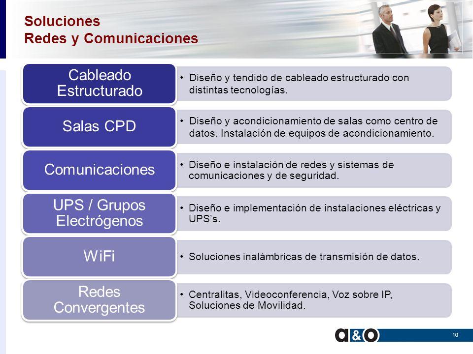 Soluciones Redes y Comunicaciones