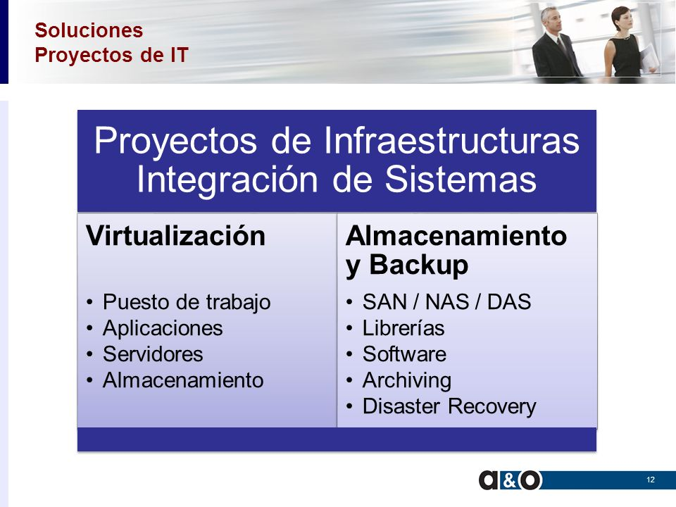 Soluciones Proyectos de IT