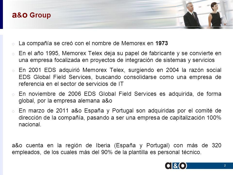 a&o Group La compañía se creó con el nombre de Memorex en 1973