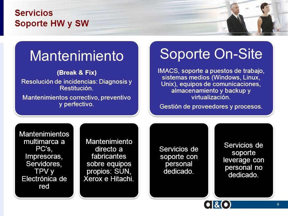 Servicios Soporte HW y SW