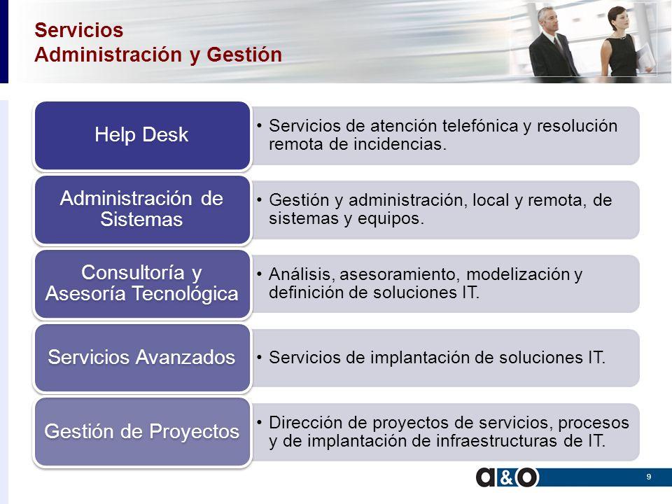 Servicios Administración y Gestión