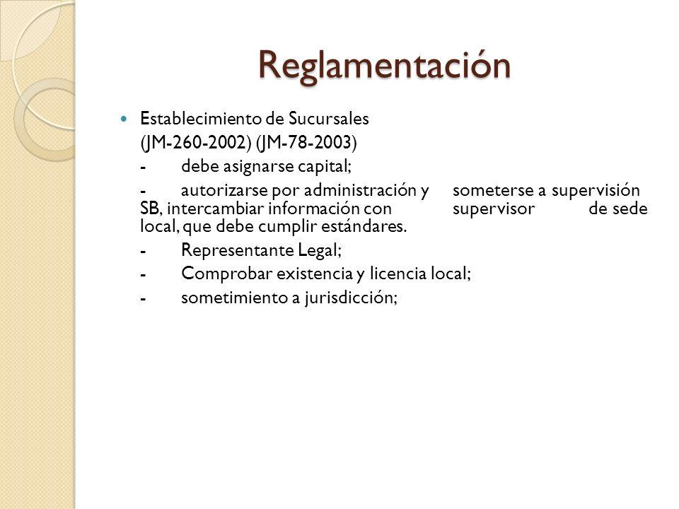 Reglamentación Establecimiento de Sucursales