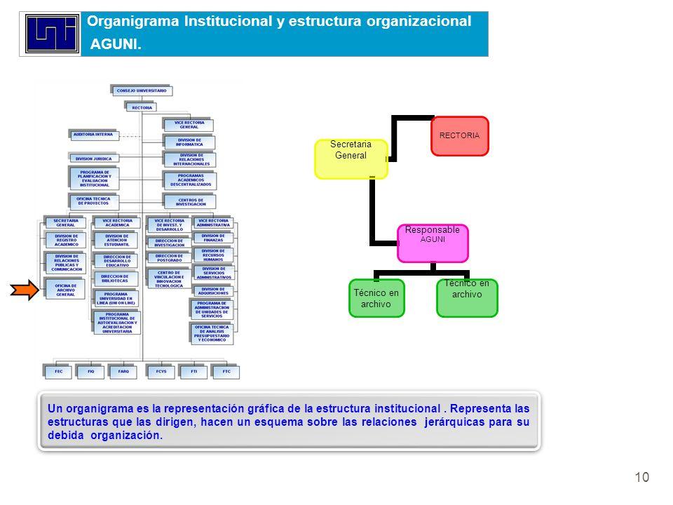 Organigrama Institucional y estructura organizacional AGUNI.