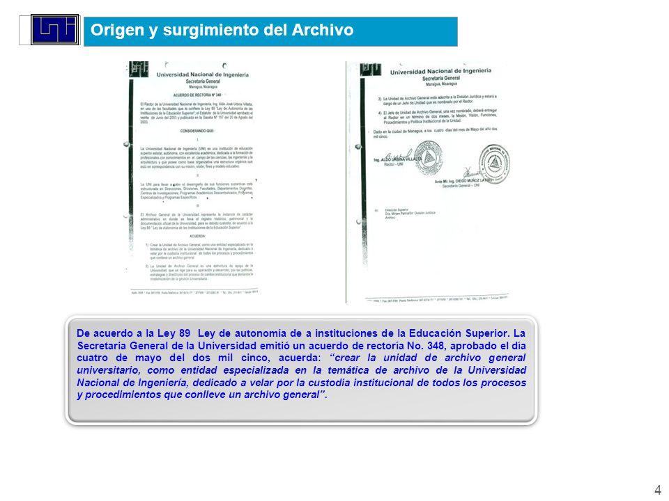 Origen y surgimiento del Archivo
