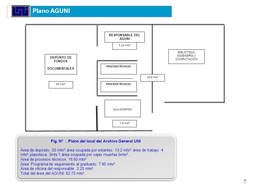 Fig. Nº . Plano del local del Archivo General UNI