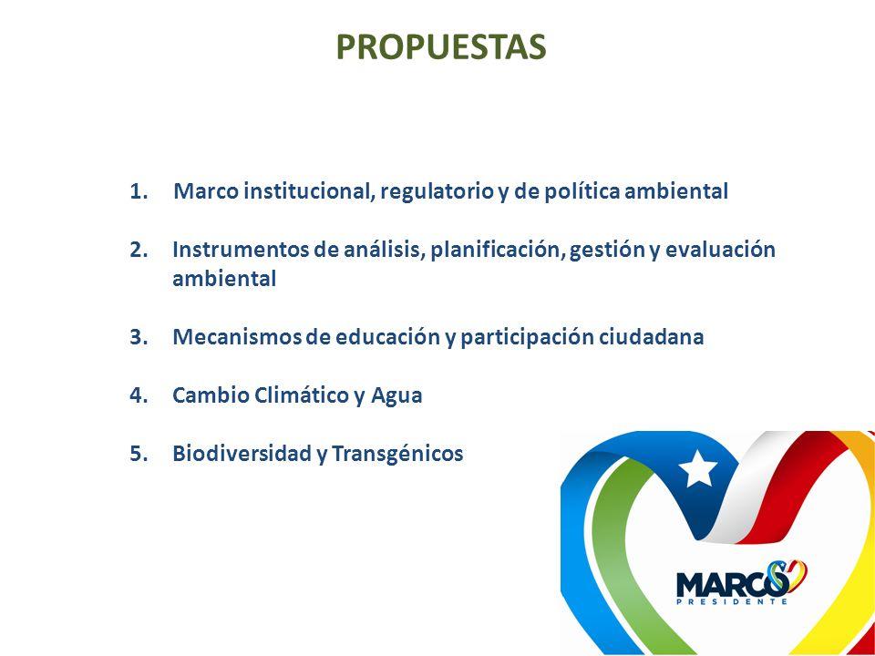 PROPUESTAS Marco institucional, regulatorio y de política ambiental