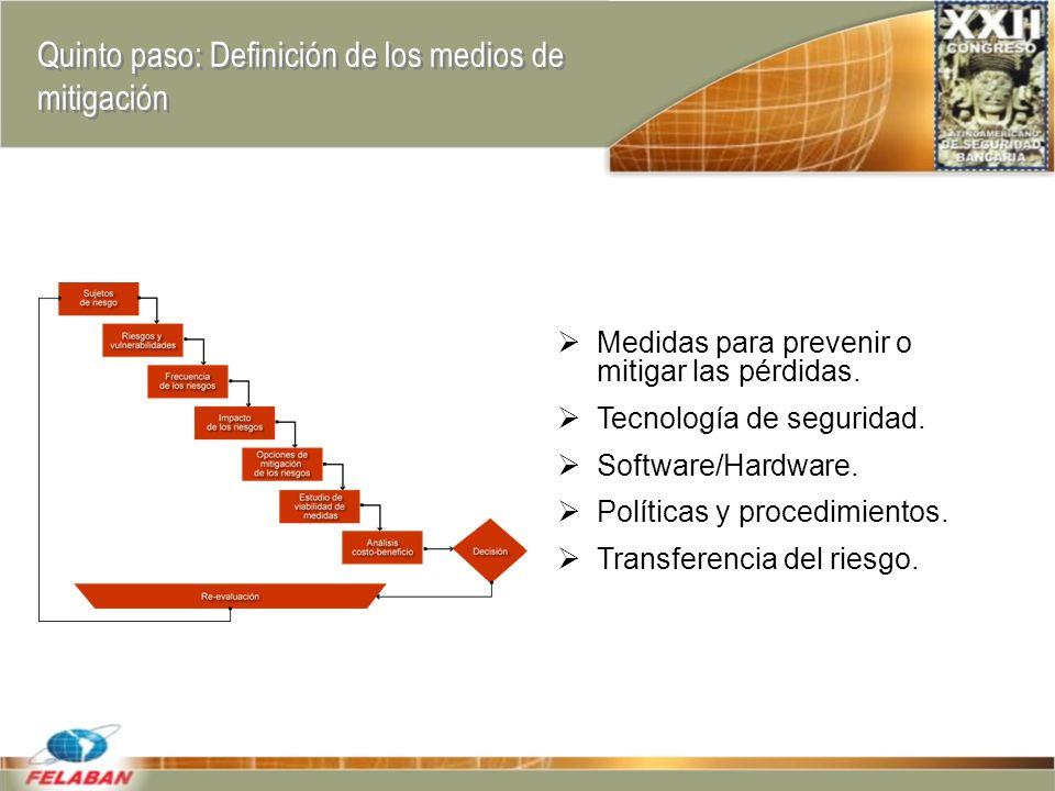 Quinto paso: Definición de los medios de mitigación