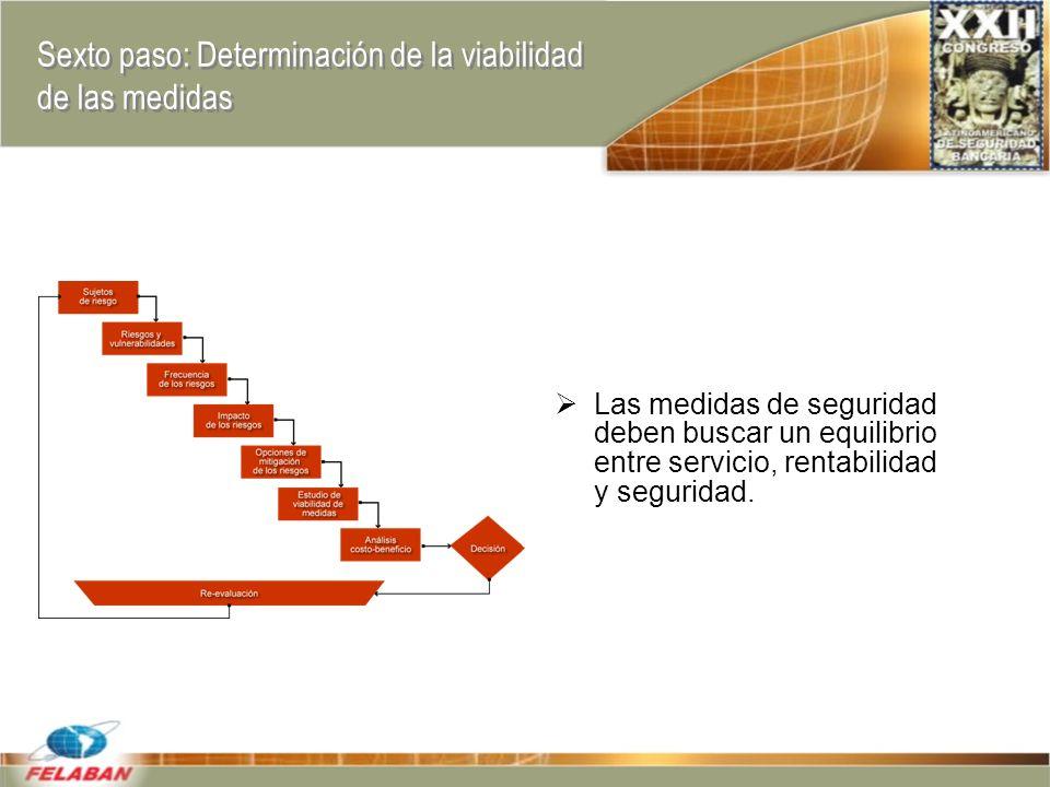 Sexto paso: Determinación de la viabilidad de las medidas