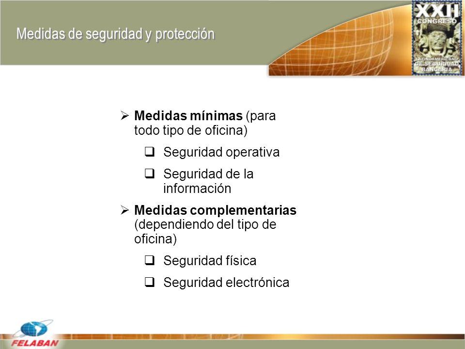 Medidas de seguridad y protección