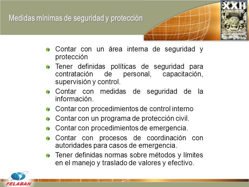 Medidas mínimas de seguridad y protección