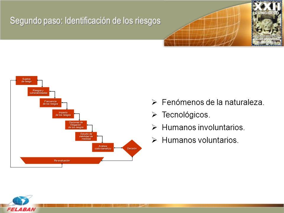 Segundo paso: Identificación de los riesgos