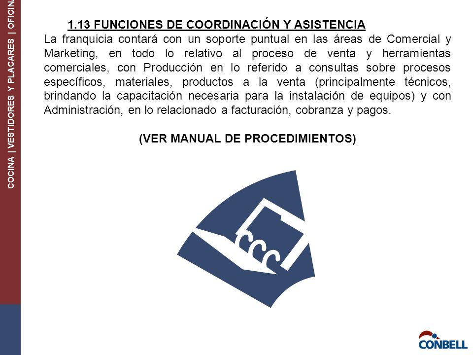 Dossier de presentaci n ppt descargar for Manual de funciones y procedimientos de un restaurante