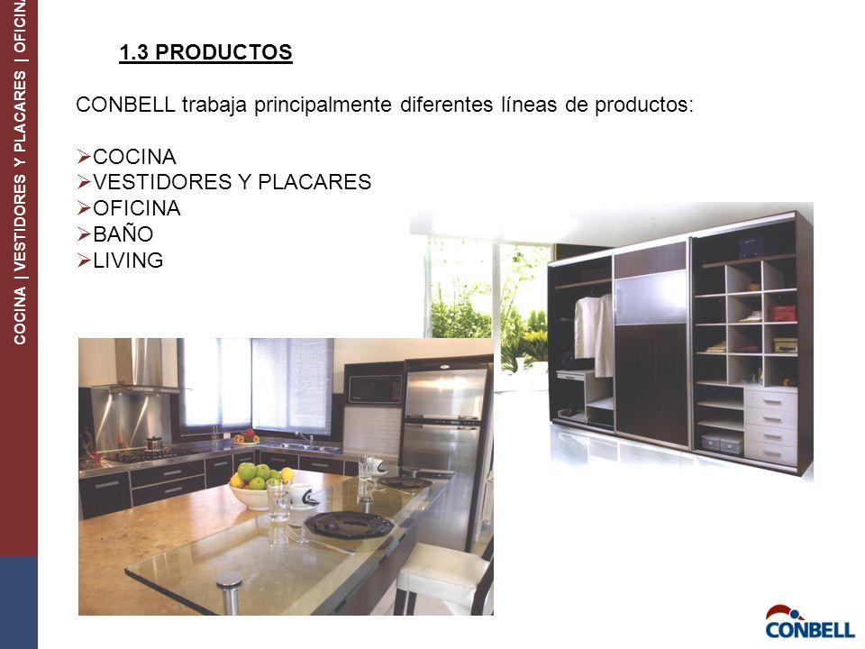 1.3 PRODUCTOS CONBELL trabaja principalmente diferentes líneas de productos: COCINA. VESTIDORES Y PLACARES.