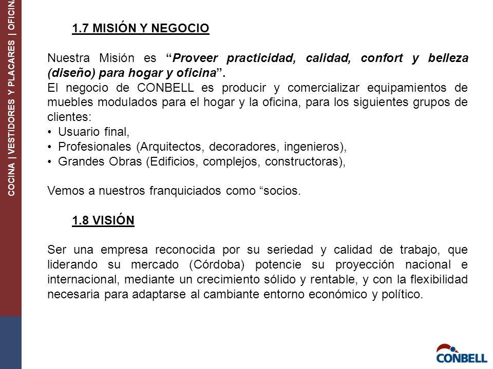 1.7 MISIÓN Y NEGOCIO Nuestra Misión es Proveer practicidad, calidad, confort y belleza (diseño) para hogar y oficina .