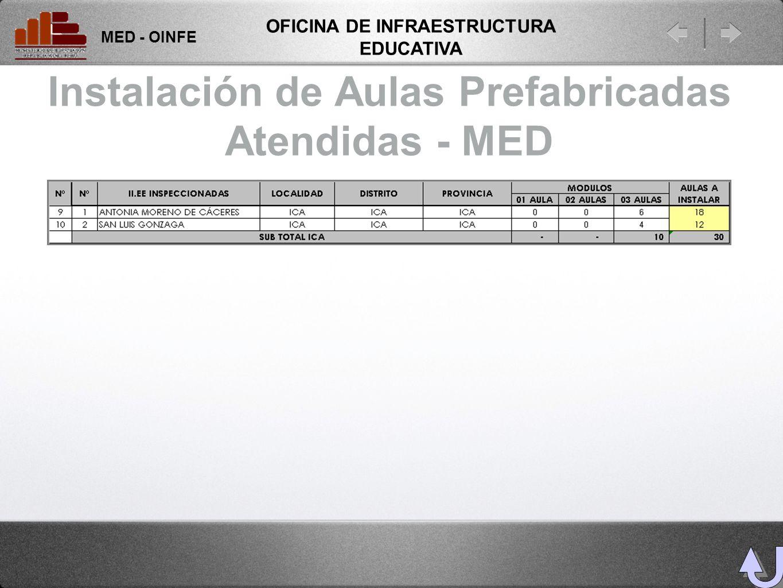 Instalación de Aulas Prefabricadas Atendidas - MED
