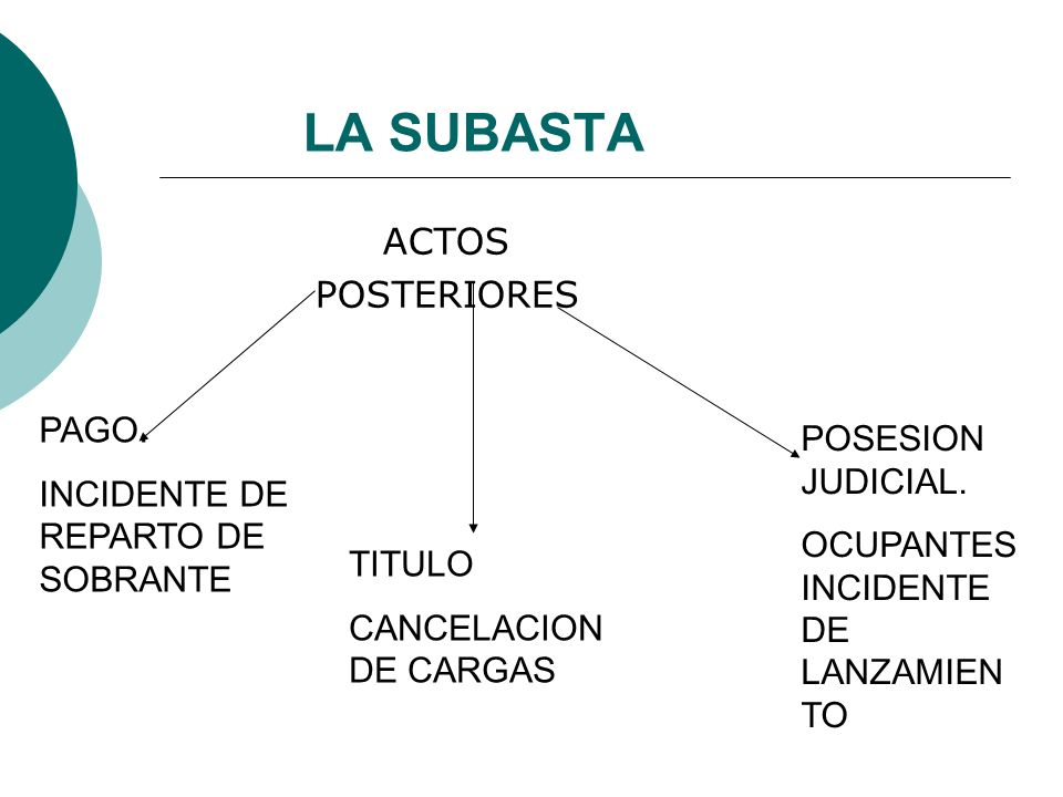 LA SUBASTA ACTOS POSTERIORES PAGO. POSESION JUDICIAL.