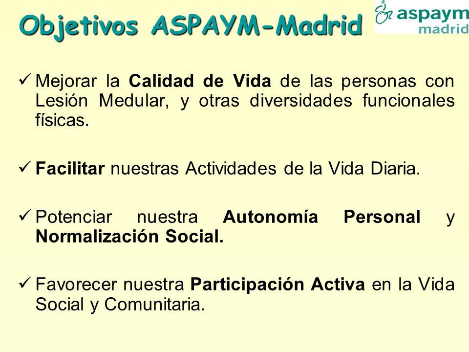 Objetivos ASPAYM-Madrid
