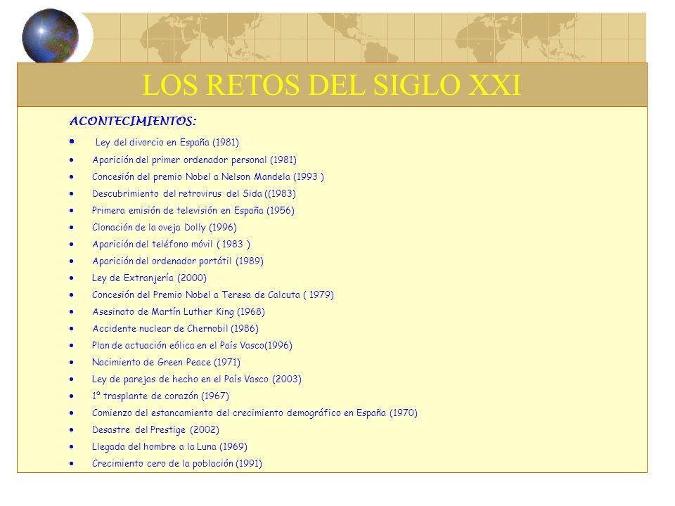 LOS RETOS DEL SIGLO XXI ACONTECIMIENTOS: