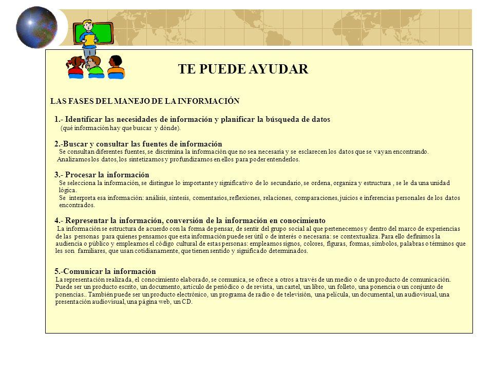 TE PUEDE AYUDARLAS FASES DEL MANEJO DE LA INFORMACIÓN. 1.- Identificar las necesidades de información y planificar la búsqueda de datos.