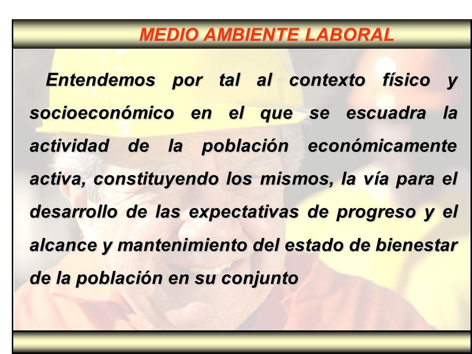 MEDIO AMBIENTE LABORAL