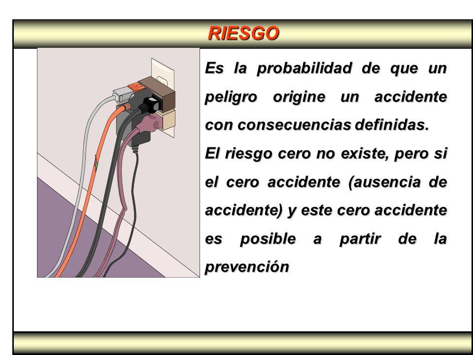 RIESGO Es la probabilidad de que un peligro origine un accidente con consecuencias definidas.