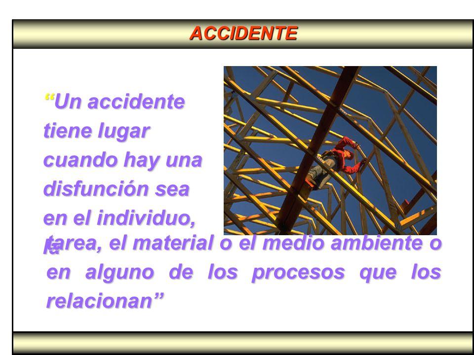 ACCIDENTE Un accidente tiene lugar cuando hay una disfunción sea en el individuo, la.